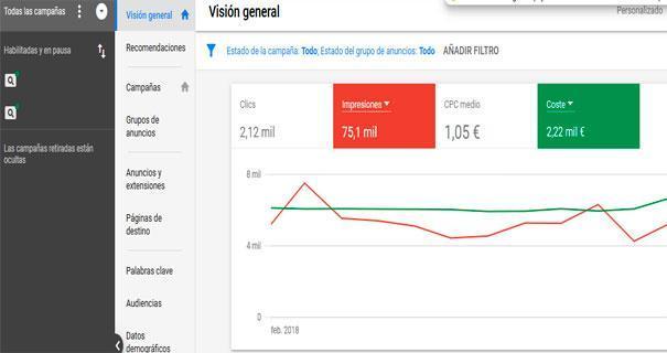 Panel de configuración Google ADS para poner anuncios