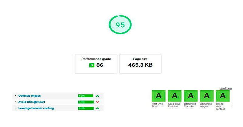 Test para medir la velocidad de una página web